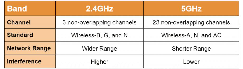 Rural WiFi's New Gold Wireless Broadband Package 4